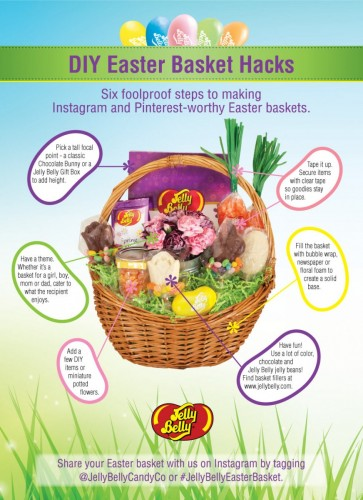 Jelly belly diy easter basket hacks other tips diy easter basket hacks infographic negle Images